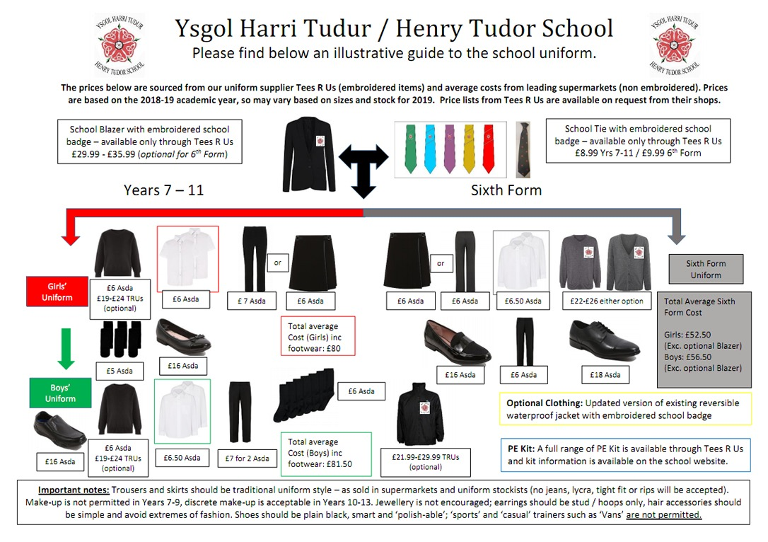 YHT School Uniform Diagram 2019